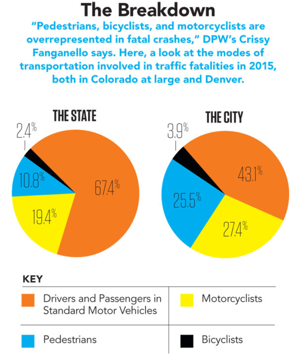 The Breakdown infographic